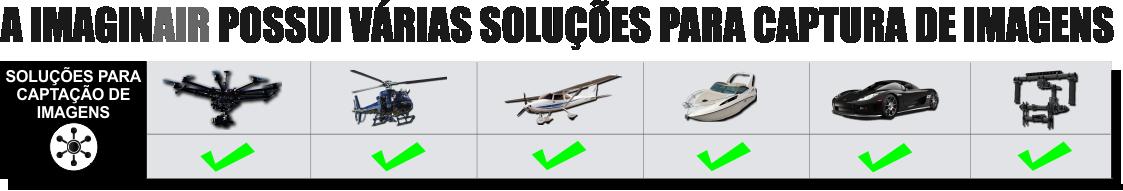 Soluções cap barra